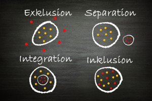 Schema Exklusion Separation Integration